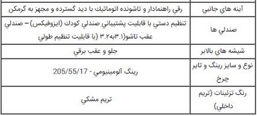 طرح جدید فروش رنو کپچر 2017 در ایران - شهریور 95