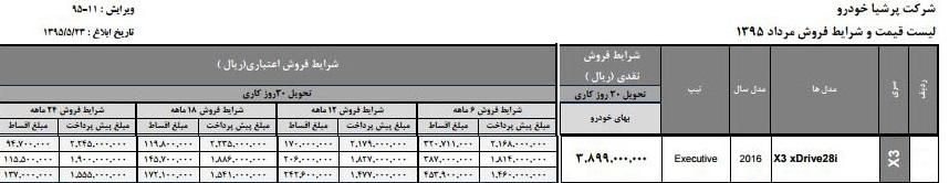 شرایط فروش نقدی و اعتباری ب ام و X۳ مدل ۲۰۱۶
