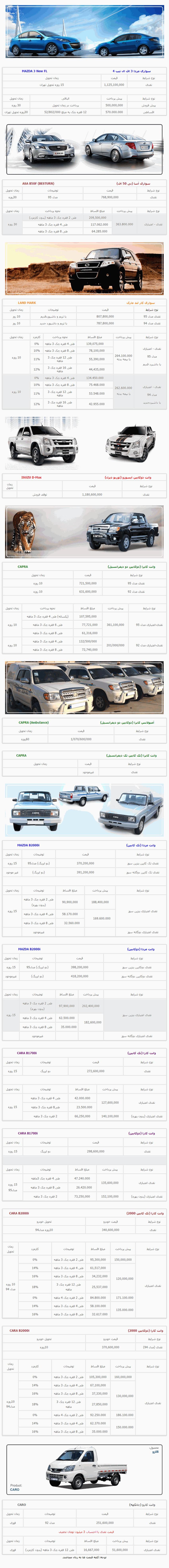 برنامه فروش شهریور ماه محصولات گروه بهمن