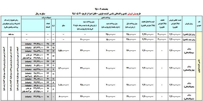 پیش فروش ویژه محصولات ایران خودرو دیزل