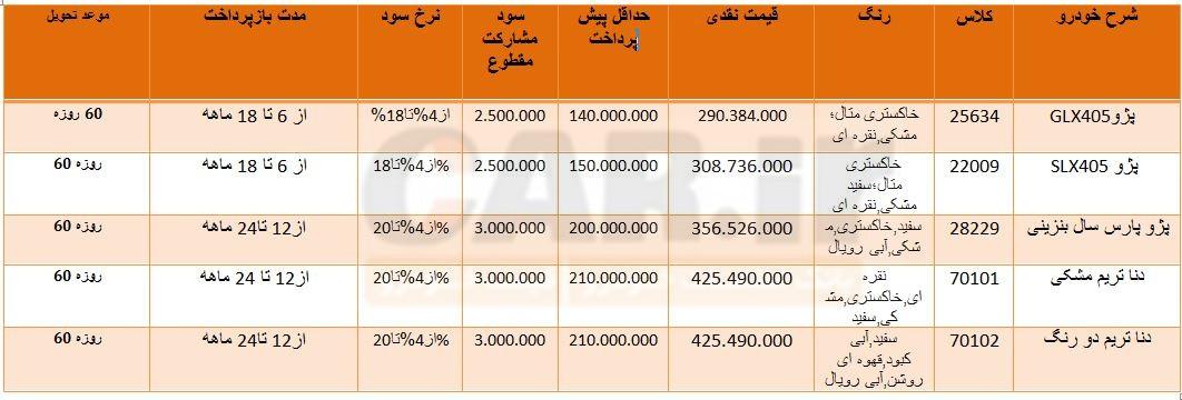 فروش اقساطی ایران خودرو بمناسبت هفته دولت - شهریور 95